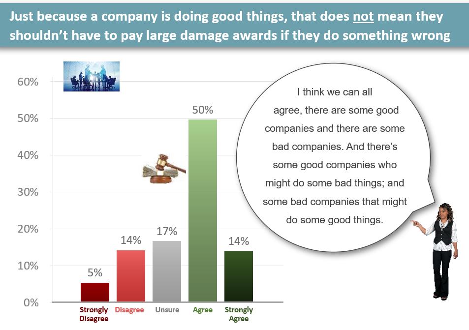 corporations_good_deeds_damage_awards